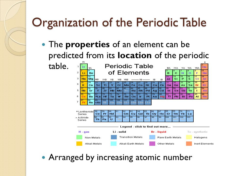 Best ideas about Periodic Table Organization . Save or Pin Organizing the Elements ppt video online Now.