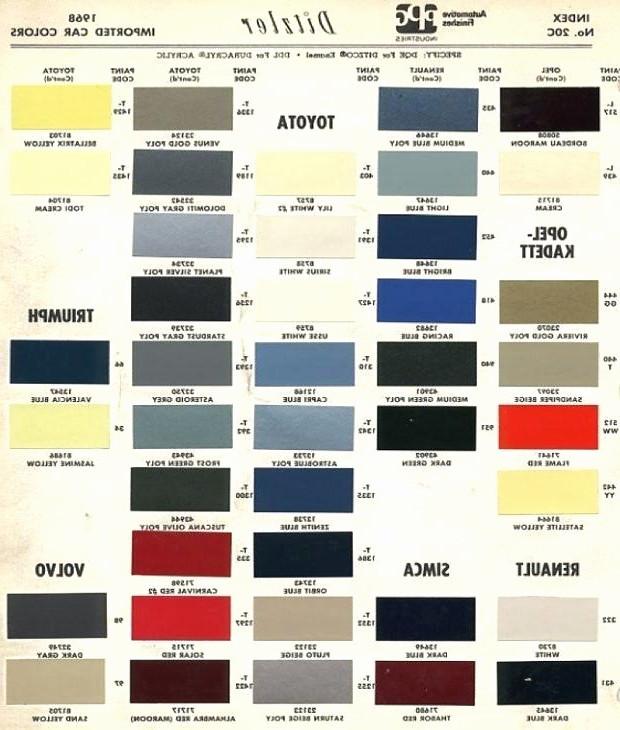 Best ideas about Ppg Automotive Paint Colors . Save or Pin Ppg Automotive Paints Color Charts Luxury Car Colours to Now.