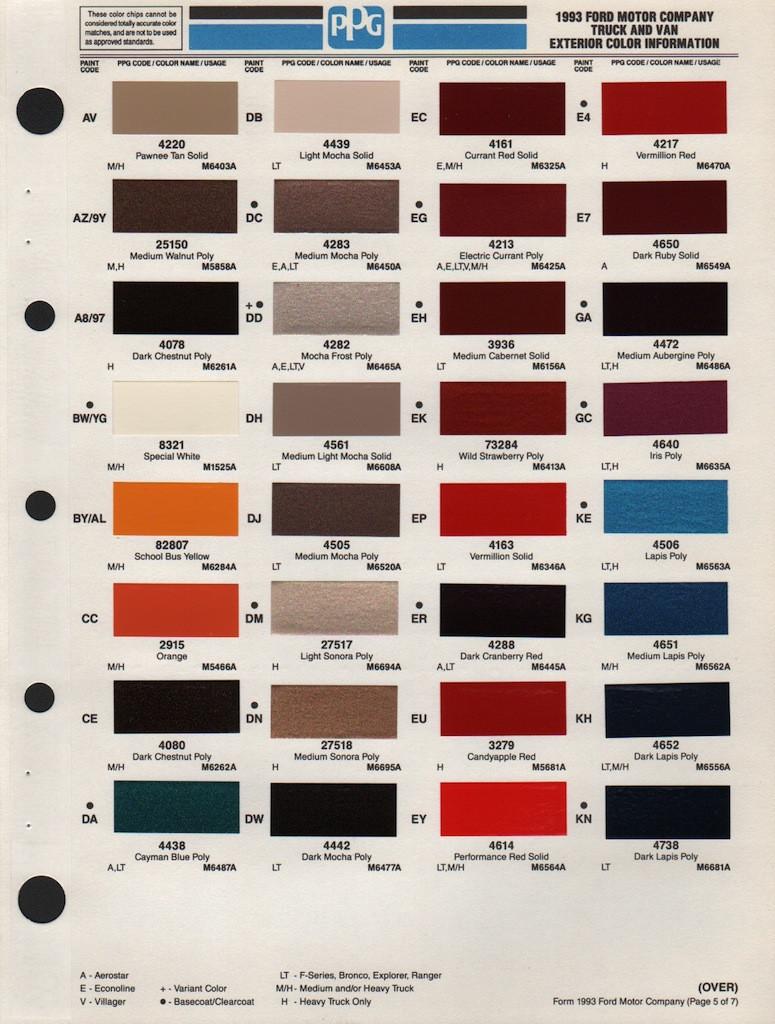 Best ideas about Ppg Automotive Paint Colors . Save or Pin Automotive Ppg Automotive Paint Now.