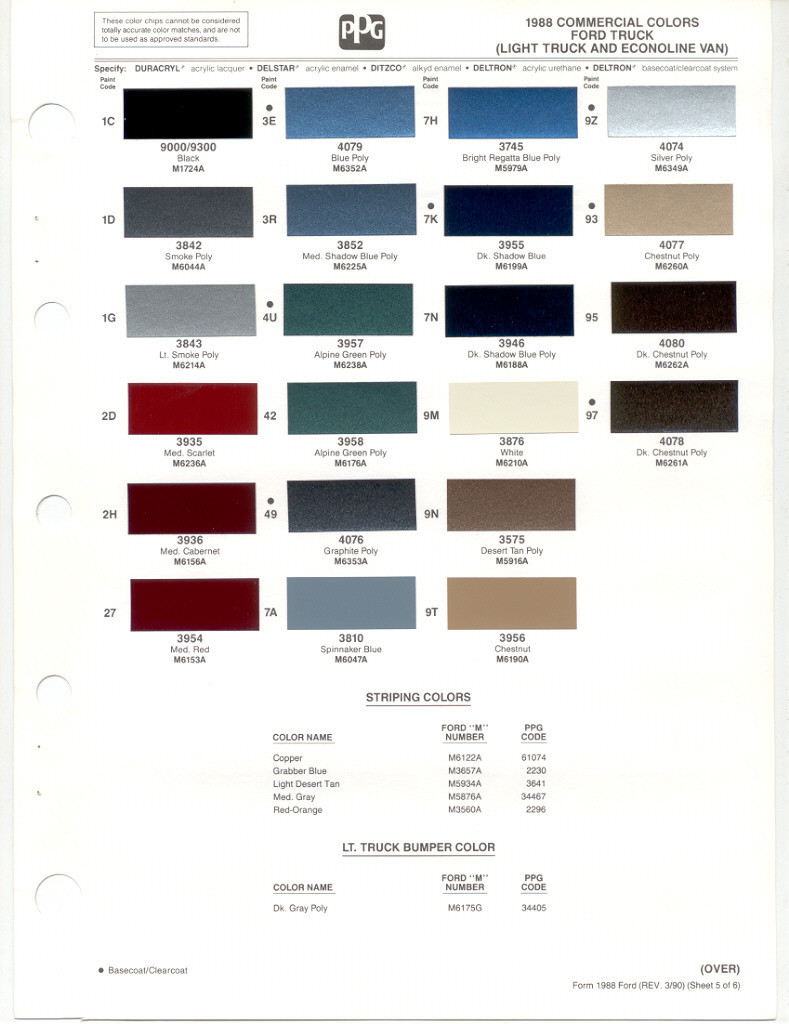 Best ideas about Ppg Automotive Paint Colors . Save or Pin PPG Automotive Paint Bing images Now.