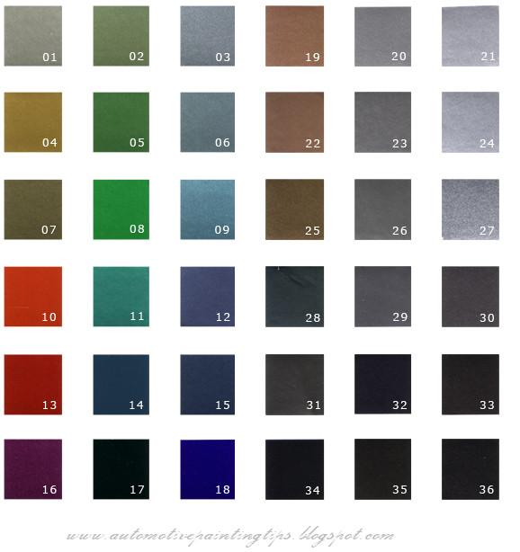 Best ideas about Ppg Automotive Paint Colors . Save or Pin Ppg Paint Color Chart Now.