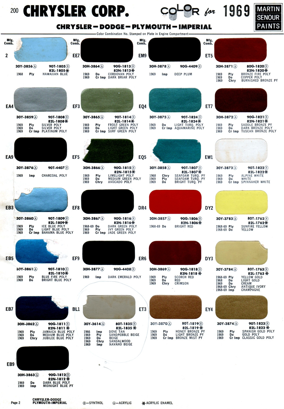 Best ideas about Ppg Automotive Paint Colors . Save or Pin ppg automotive paint 2017 Grasscloth Wallpaper Now.
