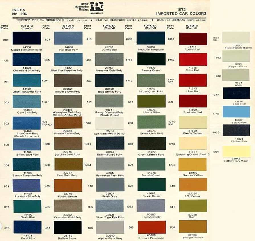 Best ideas about Ppg Automotive Paint Colors . Save or Pin ppg paint samples – rugbyradio Now.