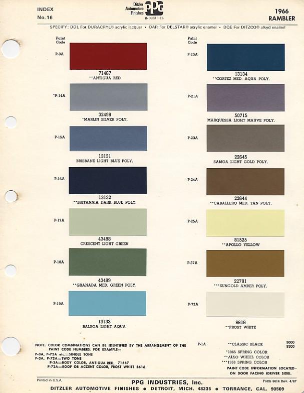 Best ideas about Ppg Automotive Paint Colors . Save or Pin ppg auto paint 2017 Grasscloth Wallpaper Now.