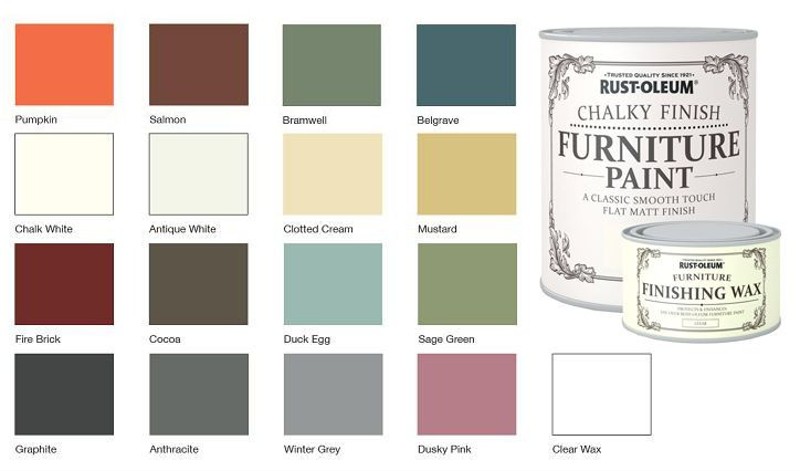 Best ideas about Rustoleum Chalked Paint Colors . Save or Pin Rust Oleum Chalk Chalky colour chart Now.