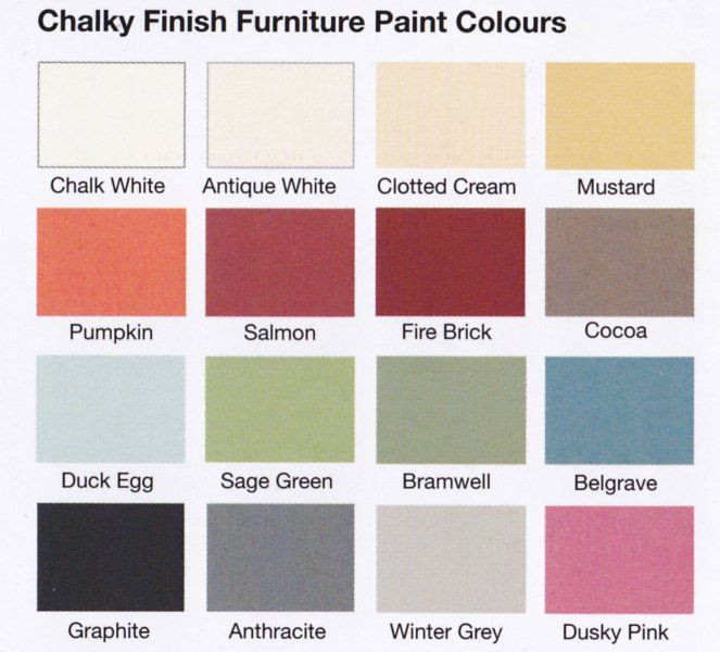 Best ideas about Rustoleum Chalked Paint Colors . Save or Pin Rust Oleum chalk paint Saferbrowser Yahoo Image Search Now.