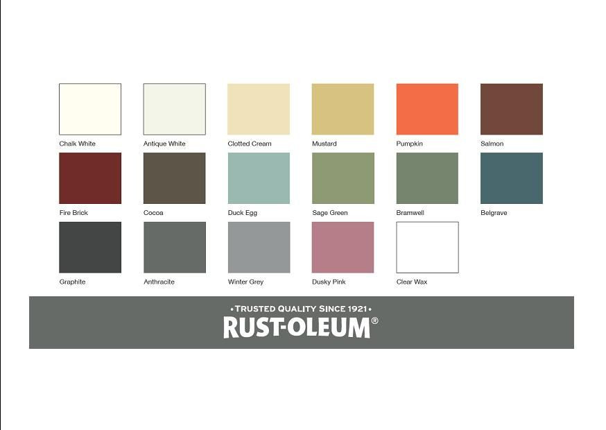Best ideas about Rustoleum Chalked Paint Colors . Save or Pin Best 25 Rustoleum chalk paint colours ideas on Pinterest Now.
