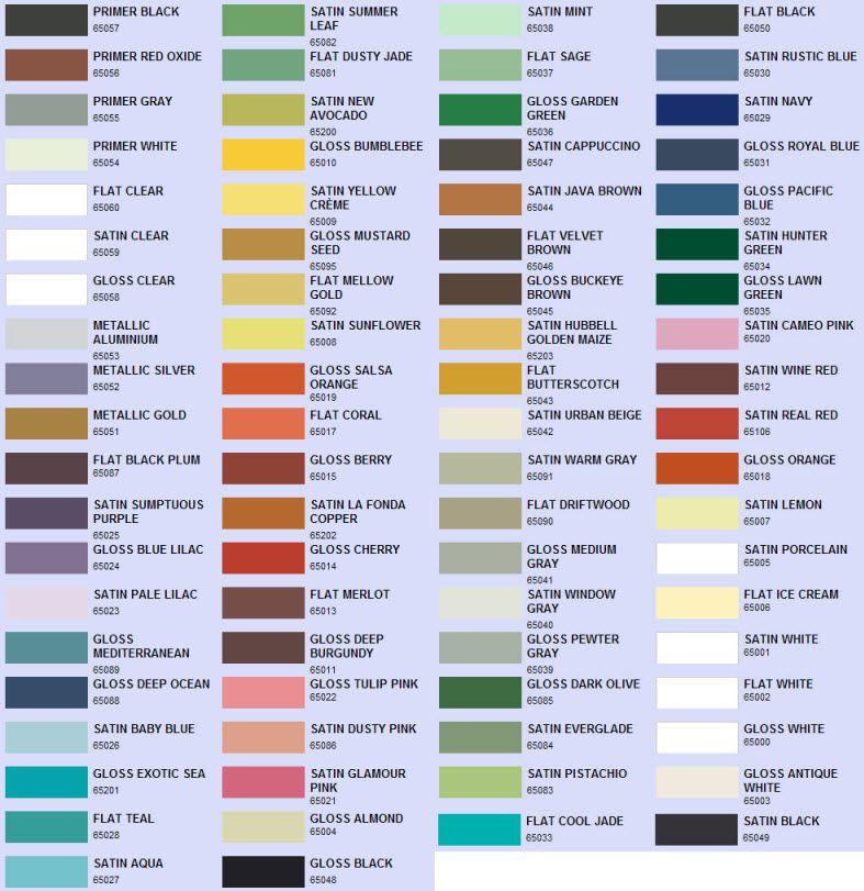 Best ideas about Rustoleum Spray Paint Colors . Save or Pin Spray Paint Colors on Pinterest Now.