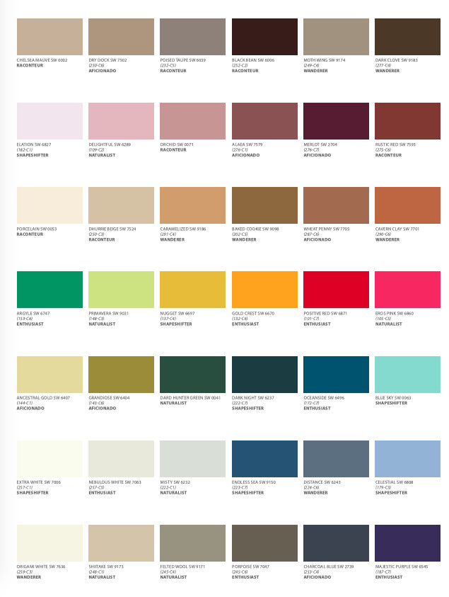 Best ideas about Sherwin Williams Paint Colors 2019 . Save or Pin Sherwin Williams Color of the Year 2019 Now.