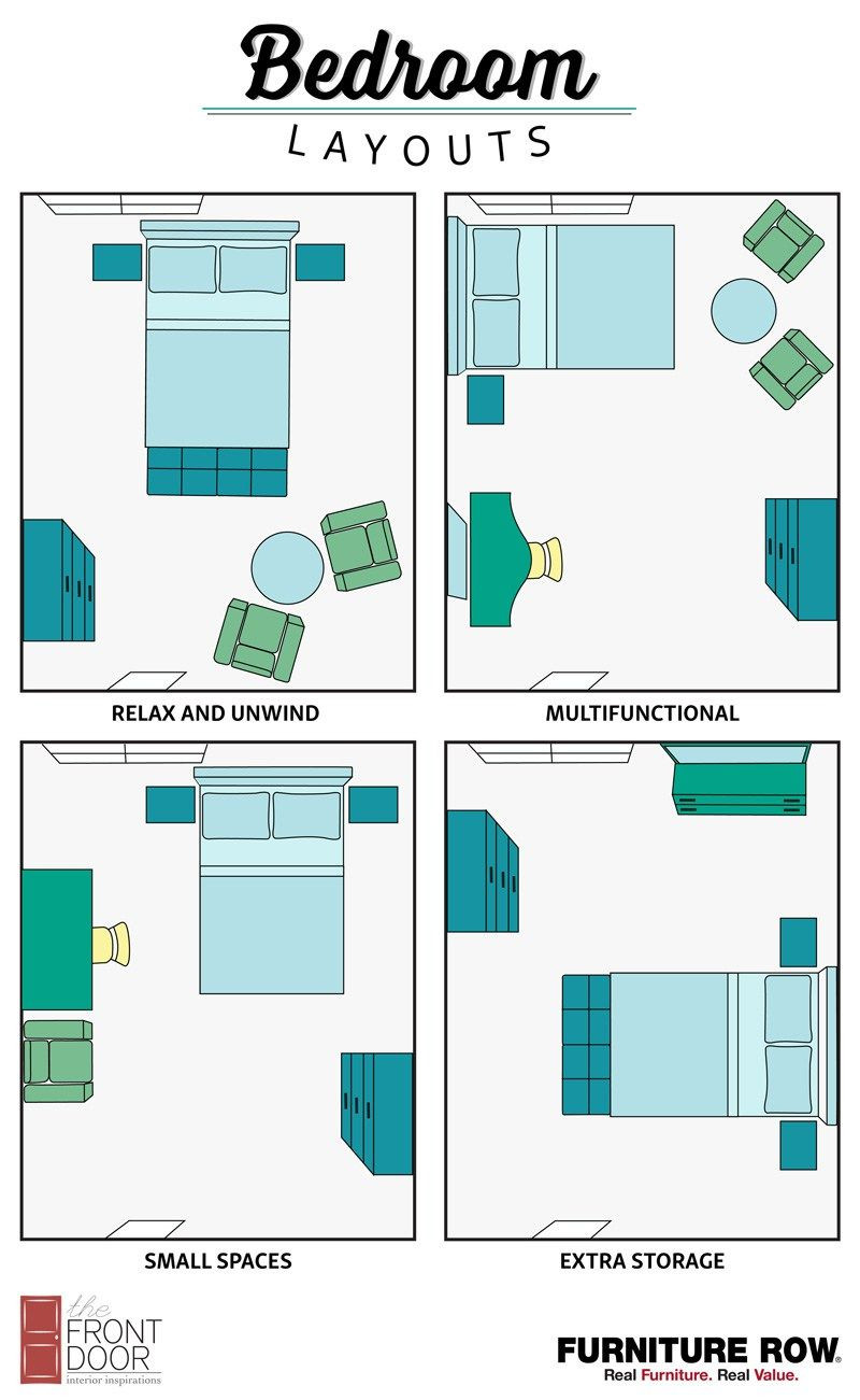 Best ideas about Small Bedroom Layout . Save or Pin Bedroom Layout Guide The Front Door By Furniture Row Now.