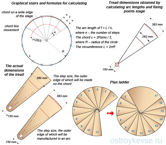 Best ideas about Spiral Staircase Calculator . Save or Pin Calculation and preparation of a spiral staircase Now.