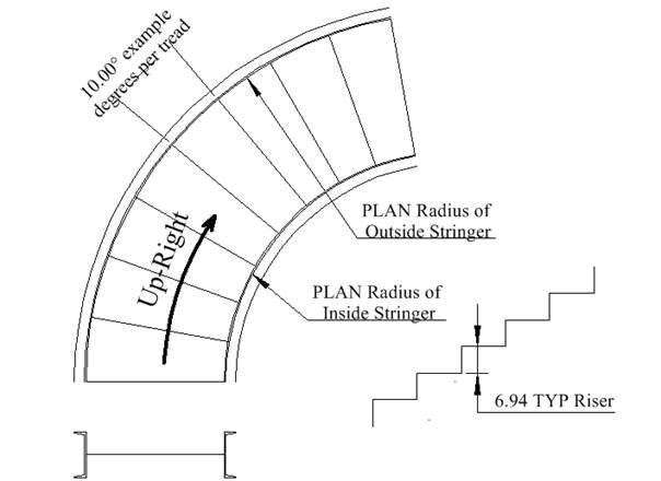 Best ideas about Spiral Staircase Calculator . Save or Pin Stairs Design Calculations Now.