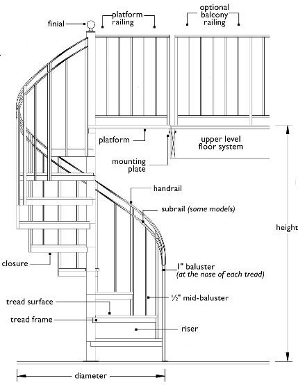 Best ideas about Spiral Staircase Dimensions . Save or Pin Enhance Your Deck With An Outdoor Spiral Staircase Now.
