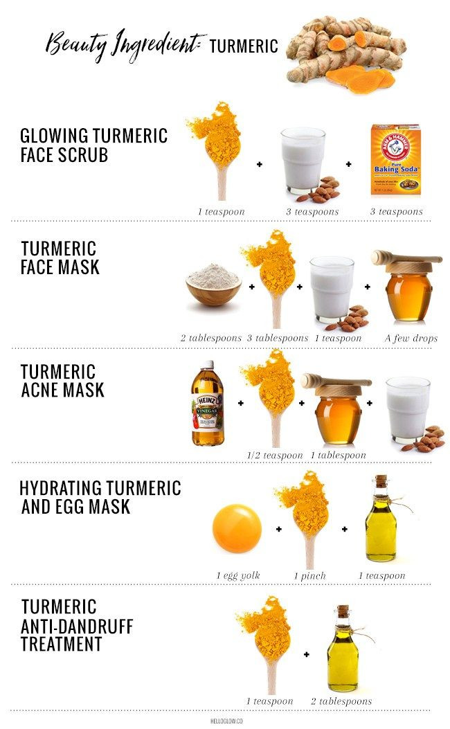 Best ideas about Turmeric Face Mask DIY . Save or Pin Best 25 Turmeric face mask ideas on Pinterest Now.