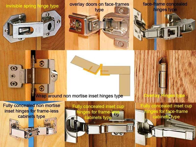 Best ideas about Types Of Cabinet Hinges . Save or Pin Cabinet Door Hinges Types Hot Home Decor Cabinet Hinge Now.