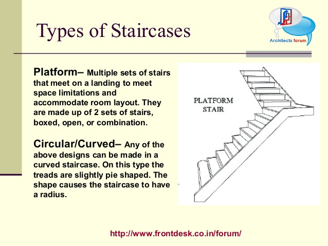 Best ideas about Types Of Staircase . Save or Pin Wood panelling & staircase Now.