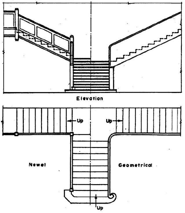 Best ideas about Types Of Staircase . Save or Pin 10 DIFFERENT TYPES OF STAIRS MONLY DESIGNED FOR Now.