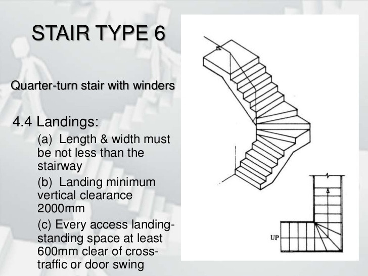 Best ideas about Types Of Staircase . Save or Pin Stairs Now.