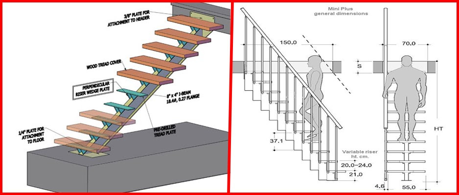 Best ideas about Types Of Staircase . Save or Pin Modern Stairs N N Groups Now.