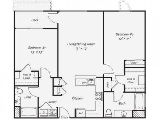 Best ideas about Typical Bedroom Size . Save or Pin Average Size Master Bedroom Now.