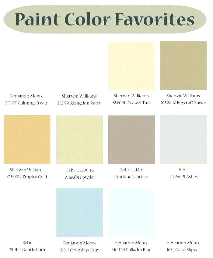 Best ideas about Walmart Paint Colors . Save or Pin walmart colors walmart paint colors within exterior Now.