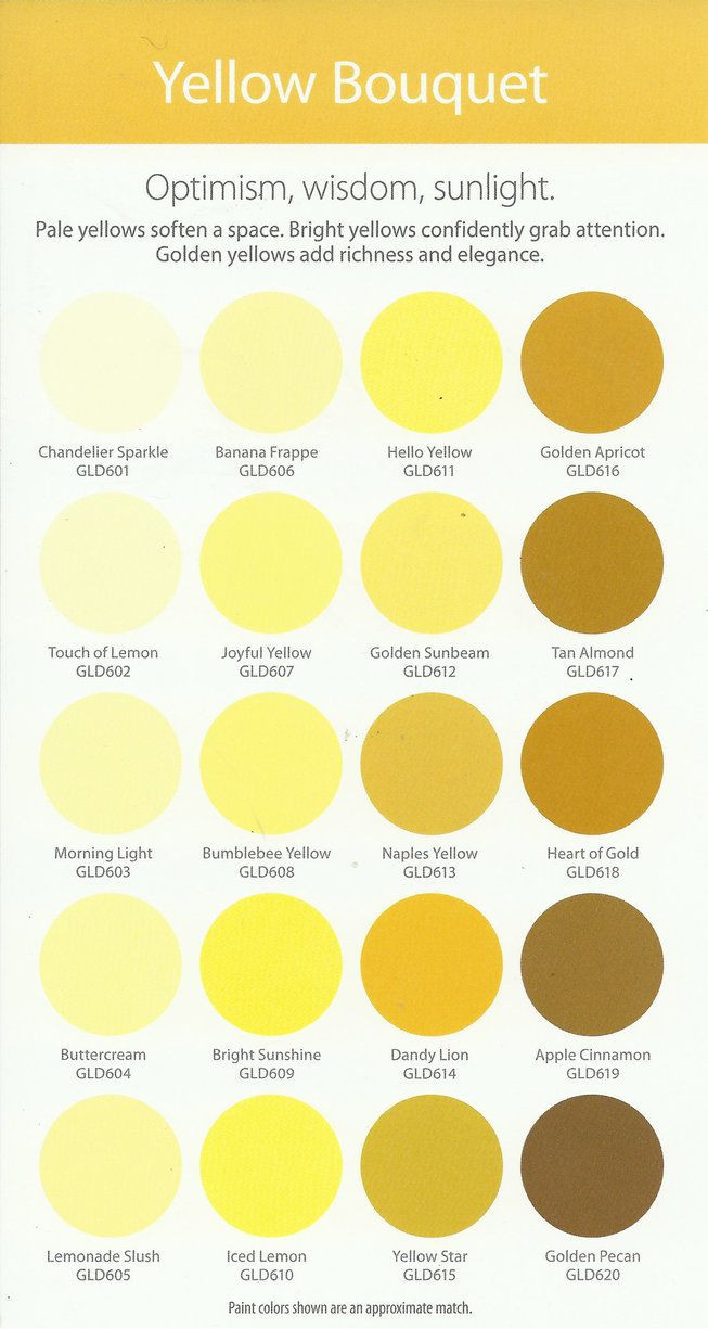 Best ideas about Walmart Paint Colors . Save or Pin 25 best ideas about Yellow Chandelier on Pinterest Now.