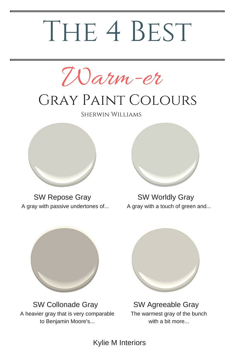 Best ideas about Warm Paint Colors . Save or Pin The 4 Best Warm Gray Paint Colours Sherwin Williams Now.