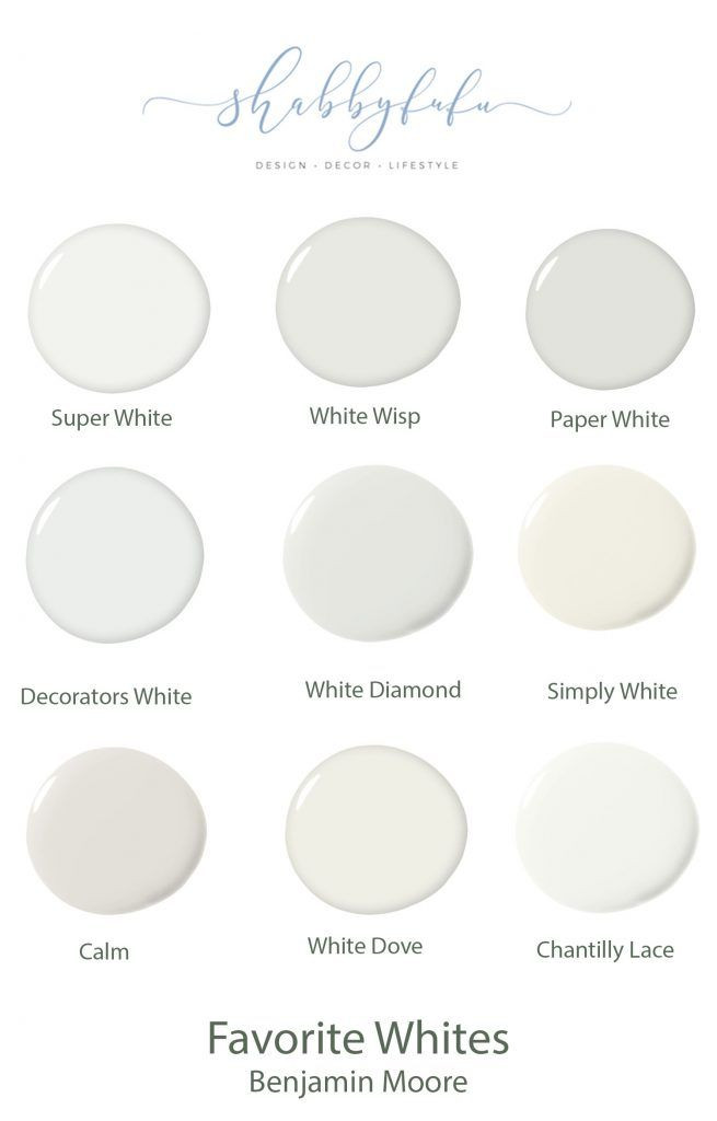 Best ideas about White Paint Colors . Save or Pin Neutral Paint Shades for Interiors The Best Now.
