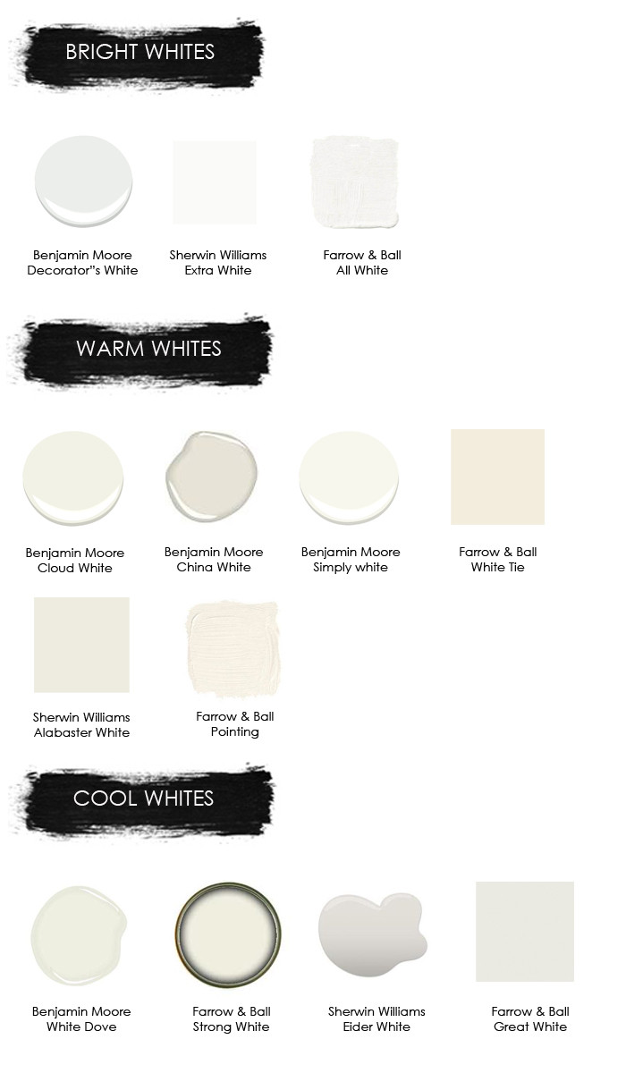 Best ideas about White Paint Colors . Save or Pin A Guide to White Paint elements of style Now.