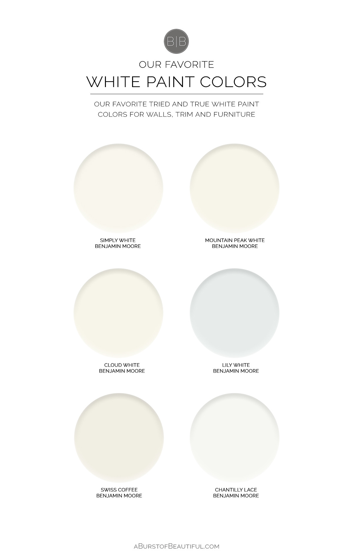 Best ideas about White Paint Colors . Save or Pin The Best White Paint Colors A Burst of Beautiful Now.