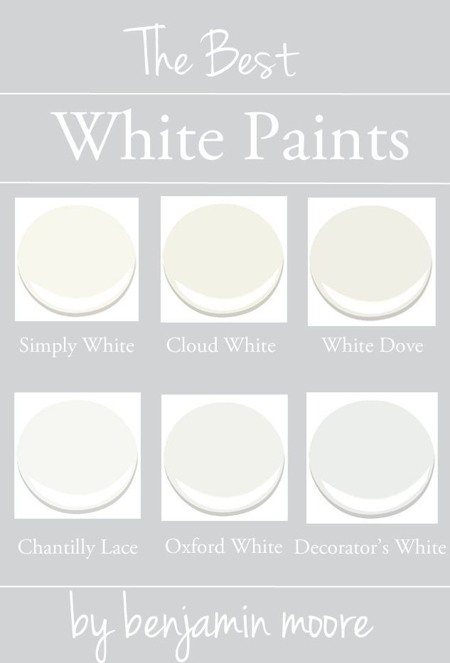 Best ideas about White Paint Colors . Save or Pin 25 best ideas about Benjamin moore white on Pinterest Now.