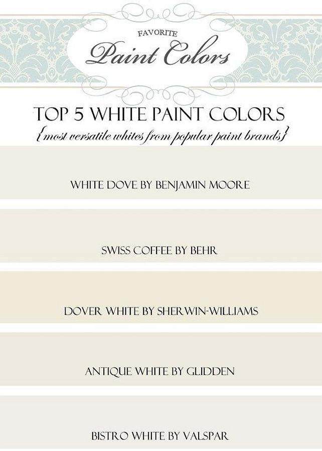Best ideas about White Paint Colors . Save or Pin Interior Paint Color & Color Palette Ideas Home Bunch Now.