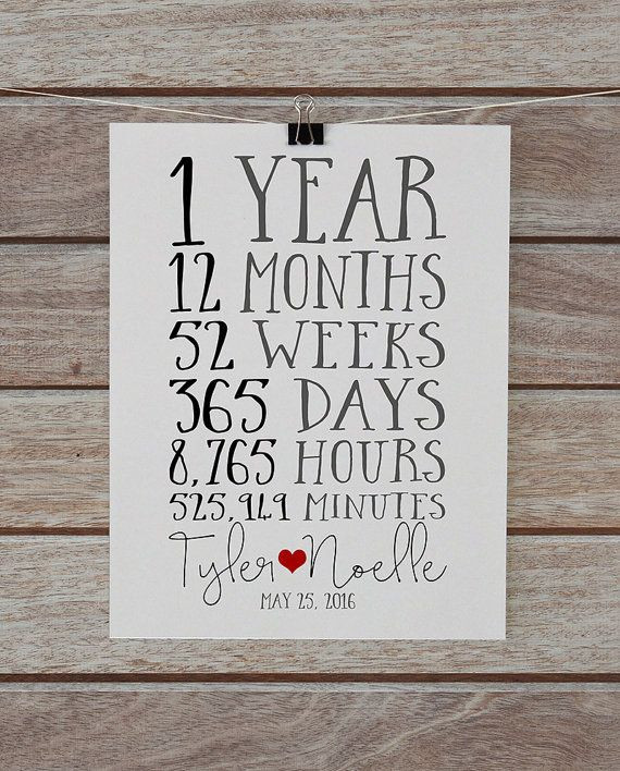 Best ideas about 1 Year Anniversary Gift Ideas For Her . Save or Pin 25 best ideas about First anniversary on Pinterest Now.