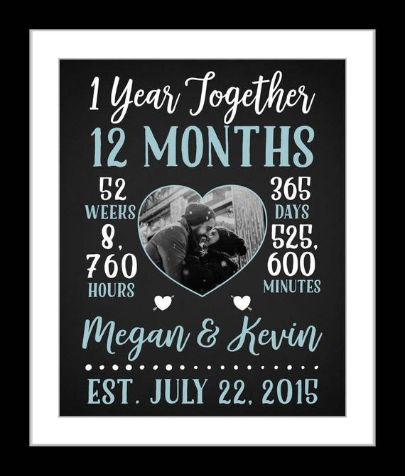 Best ideas about 1 Year Anniversary Gift Ideas For Her . Save or Pin 1 Boyfriend anniversary t boyfriend one year anniversary Now.