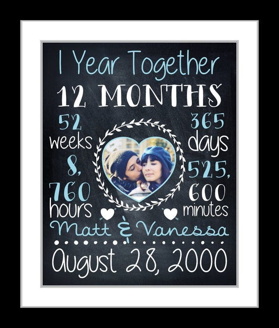 Best ideas about 1 Year Anniversary Gift Ideas For Her . Save or Pin Anniversary Gift For Boyfriend Girlfriend Chalkboard Art Now.