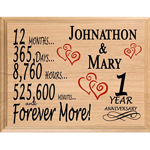 Best ideas about 1 Year Anniversary Gift Ideas For Her . Save or Pin e Year Anniversary Gifts Amazon Now.
