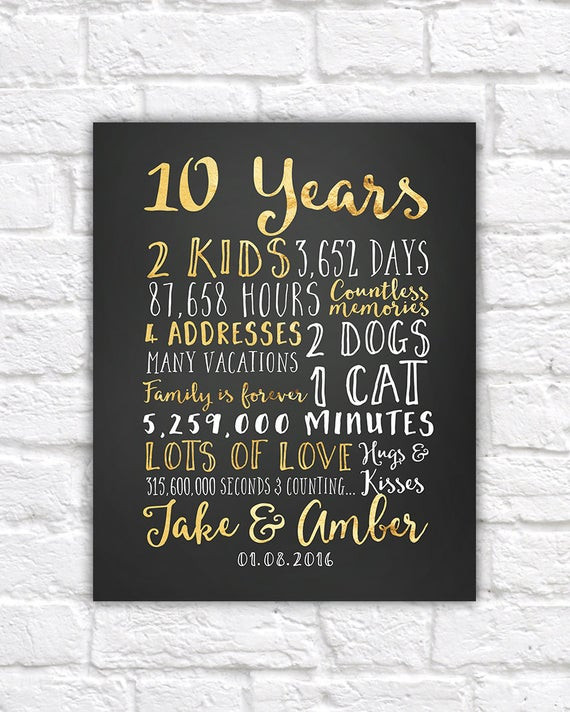 Best ideas about 10 Year Anniversary Gift Ideas For Her . Save or Pin Wedding Anniversary Gifts for Him Paper Canvas 10 Year Now.
