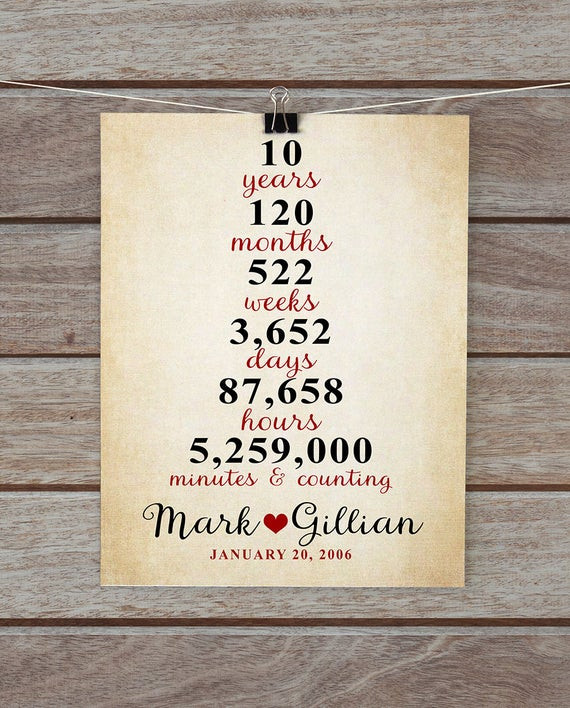 Best ideas about 10 Year Anniversary Gift Ideas For Her . Save or Pin 10 Year Anniversary Gifts Anniversary Gift for Him Now.