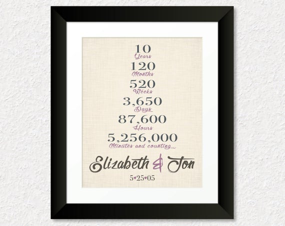 Best ideas about 10 Year Anniversary Gift Ideas For Her . Save or Pin 10 Year Anniversary Present Anniversary Gift for Her Now.