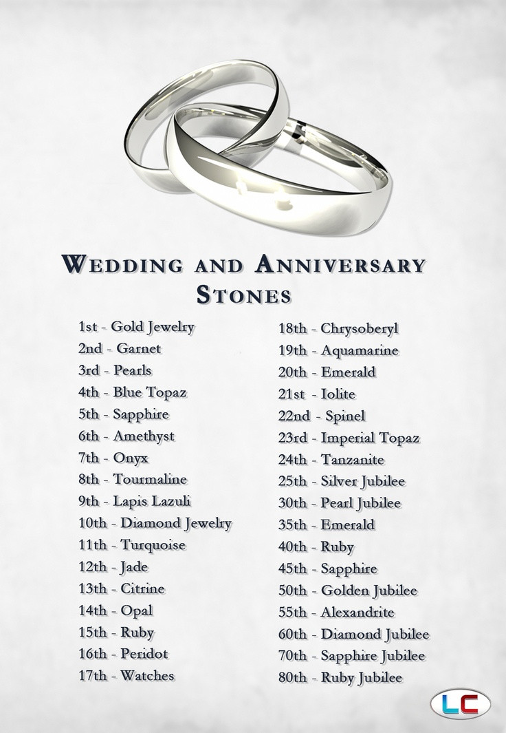 Best ideas about 10 Year Anniversary Gift Ideas For Her . Save or Pin 10 Year Wedding Anniversary Gift Now.