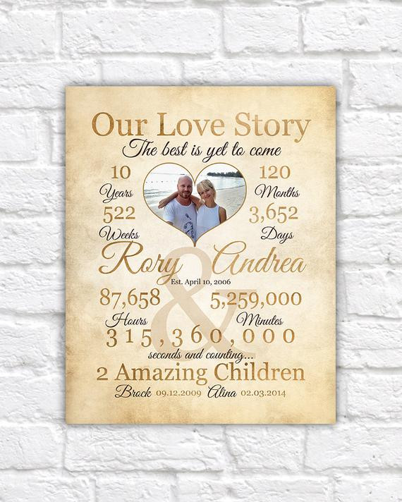Best ideas about 10 Year Anniversary Gift Ideas For Her . Save or Pin 10 Year Anniversary Gift for Her Anniversary Gift for Him Now.