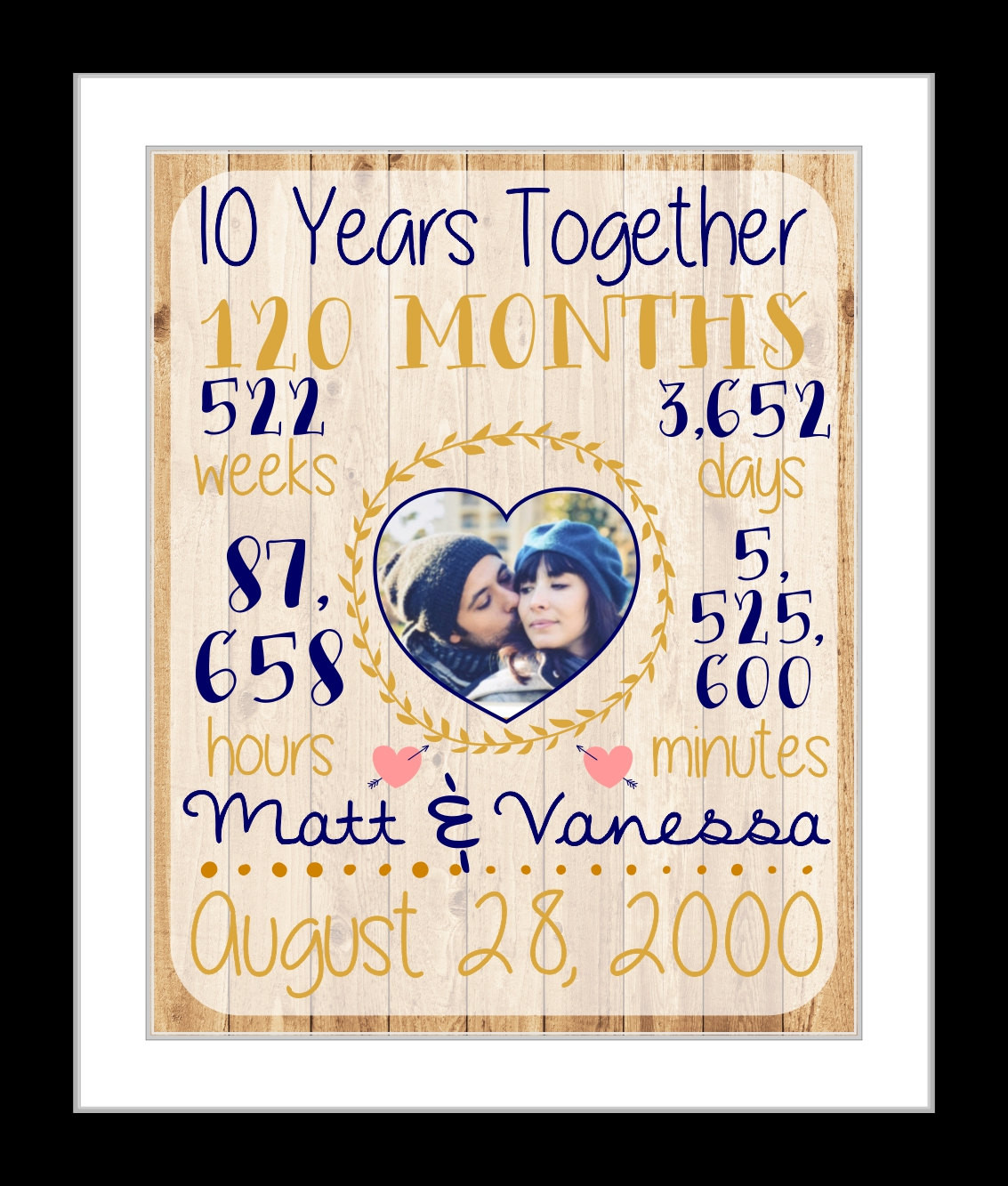 Best ideas about 10 Year Anniversary Gift Ideas For Husband . Save or Pin 10 Year Anniversary Gift For Boyfriend Husband Wife Spouse Now.