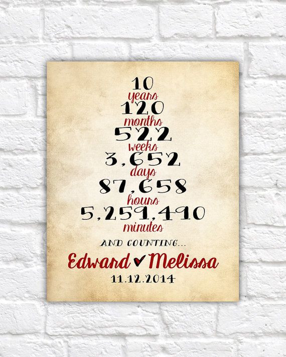 Best ideas about 10 Year Anniversary Gift Ideas For Husband . Save or Pin Anniversary Gift Custom Art e Year 1st Anniversary Now.