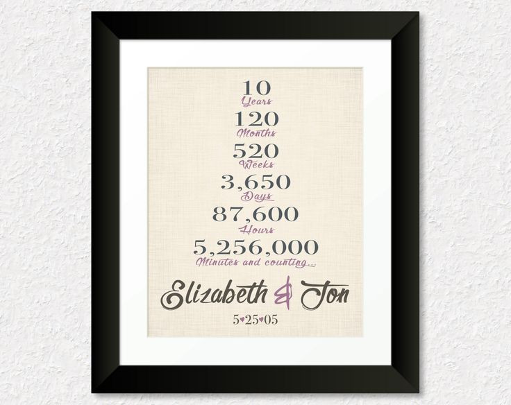 Best ideas about 10 Year Wedding Anniversary Gift Ideas For Him . Save or Pin 13 best Work Anniversary Gifts images on Pinterest Now.