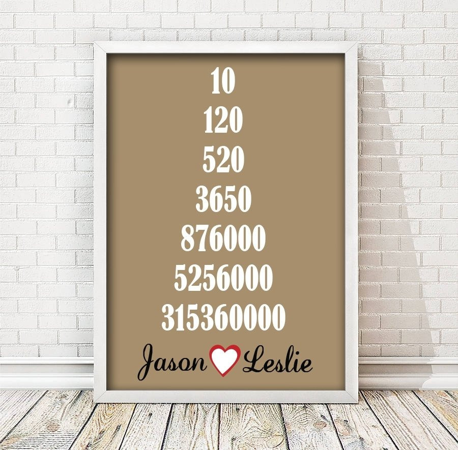 Best ideas about 10 Year Wedding Anniversary Gift Ideas For Him . Save or Pin 10 Awesome 10 Year Anniversary Ideas For Him Now.