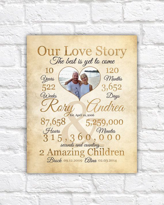 Best ideas about 10 Year Wedding Anniversary Gift Ideas For Him . Save or Pin 25 unique 25th anniversary ts ideas on Pinterest Now.