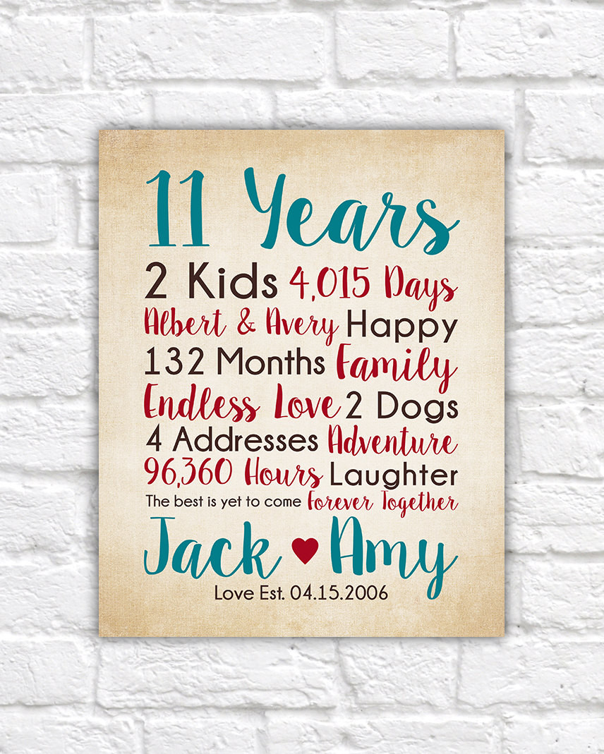 Best ideas about 11 Year Anniversary Gift Ideas . Save or Pin 11th Anniversary Gifts choose any year Countdown Now.