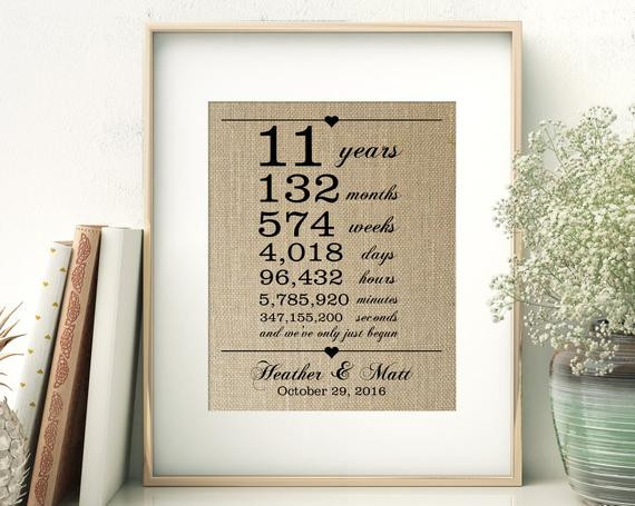 Best ideas about 11 Year Anniversary Gift Ideas . Save or Pin 11th Wedding Anniversary Gift for Wife Husband 11 Years Now.