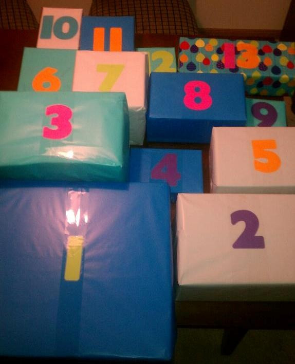 Best ideas about 13th Birthday Gifts . Save or Pin 17 Best ideas about Restaurant Gift Cards on Pinterest Now.
