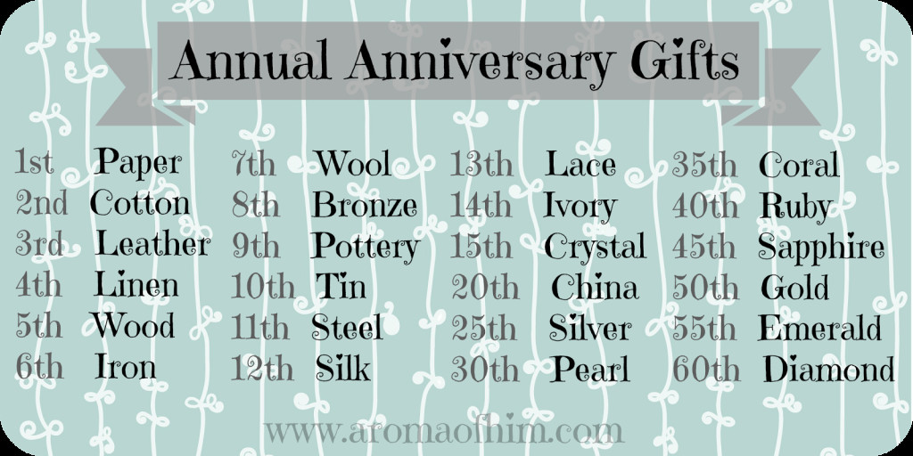 Best ideas about 15 Year Anniversary Gift Ideas For Her . Save or Pin 15Th Anniversary Gift Traditional Now.